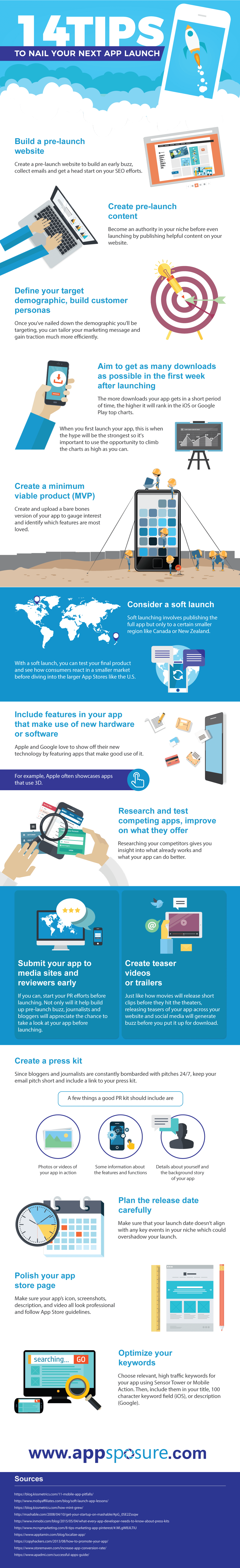 App Marketing Launch Infographic